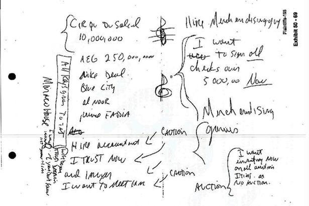 دفترچه خاطرات مایکل جکسون