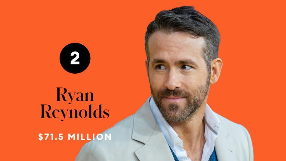 پردرآمدترین بازیگران جهان در سال 2020