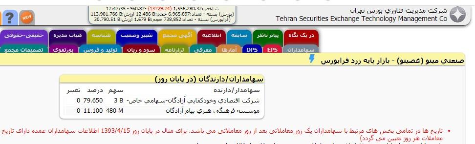 موسسات و شرکاء «حسن ابوترابی فرد»، به روایت روزنامه رسمی قوهقضاییه