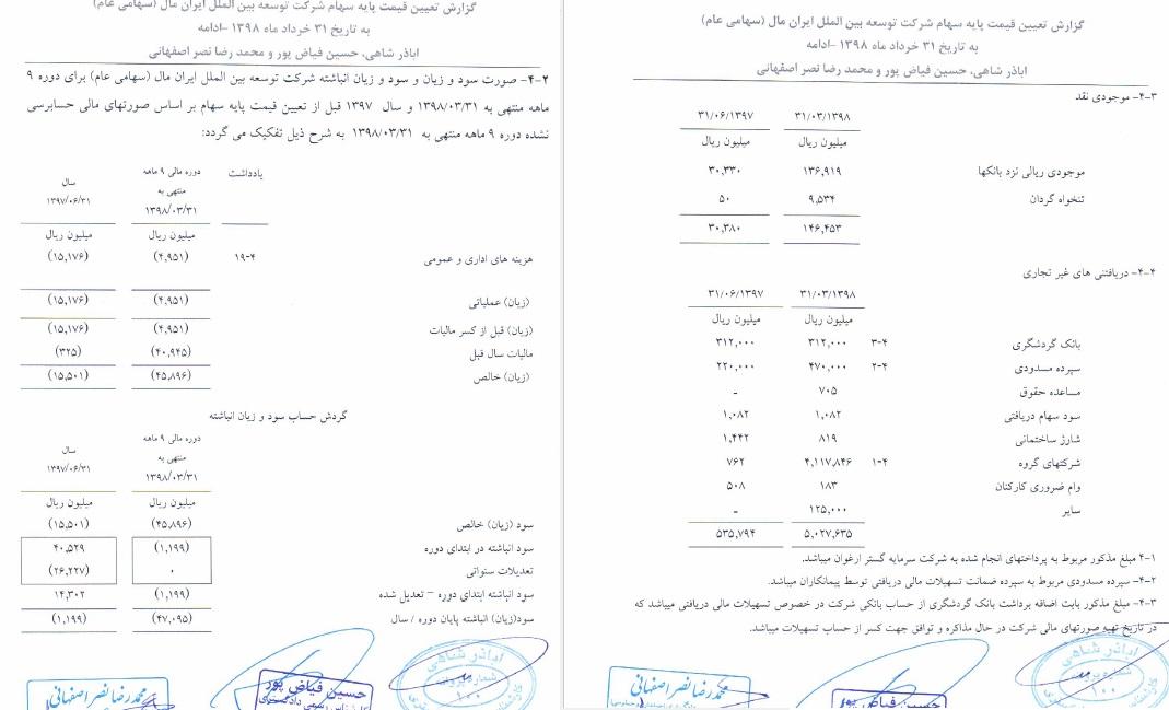 عرضه اولیه ایران مال