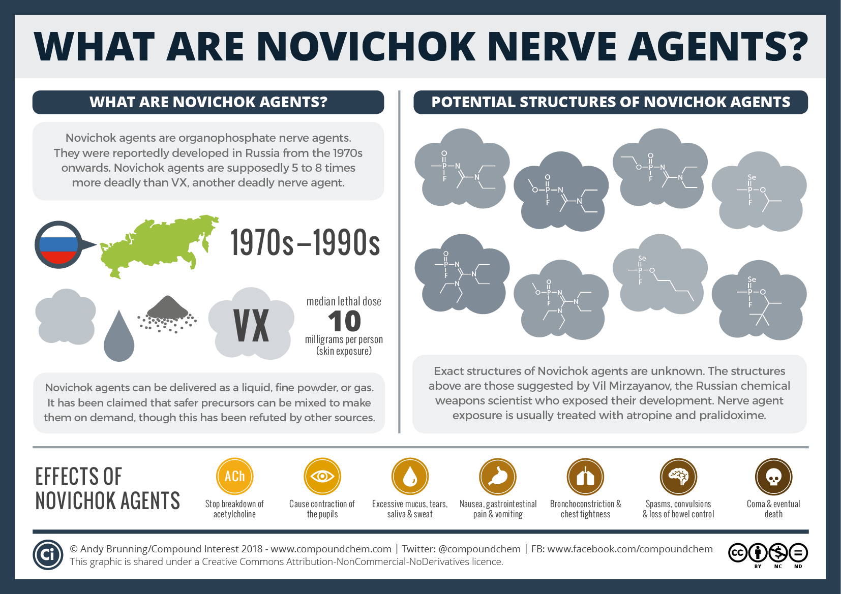 مسمومیت الکسی ناوالنی با عامل اعصاب نوویچوک
