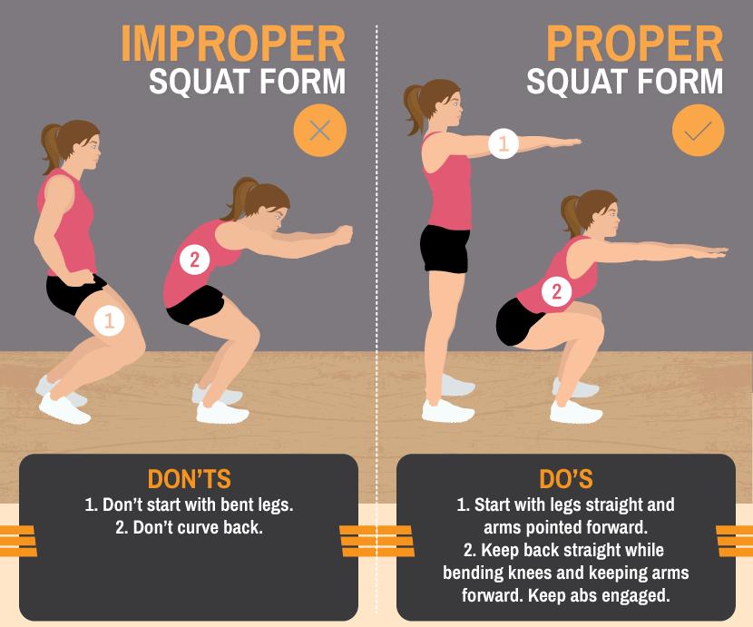 حرکت اسکوات (squat) یکی از بهترین و محبوب ترین حرکات ورزشی در سالن های ورزشی است که در تقویت عضلات پایین تنه بسیار مفید است.