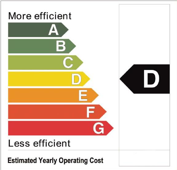 کدام گرید انرژی به صرفه است؟