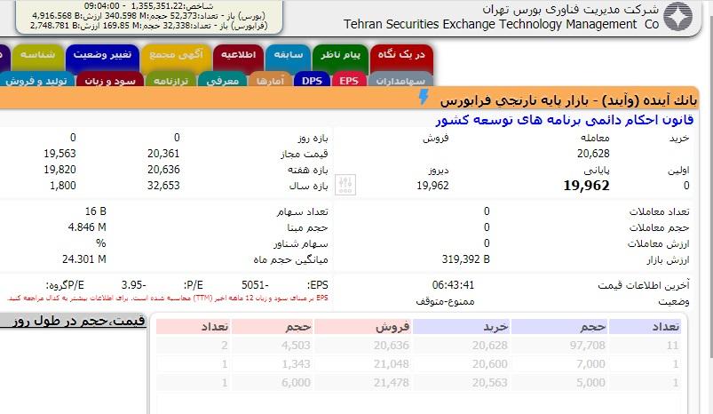 چه کسی «ایران مال» را خرید؟ آینده «وآیند» چگونه است؟