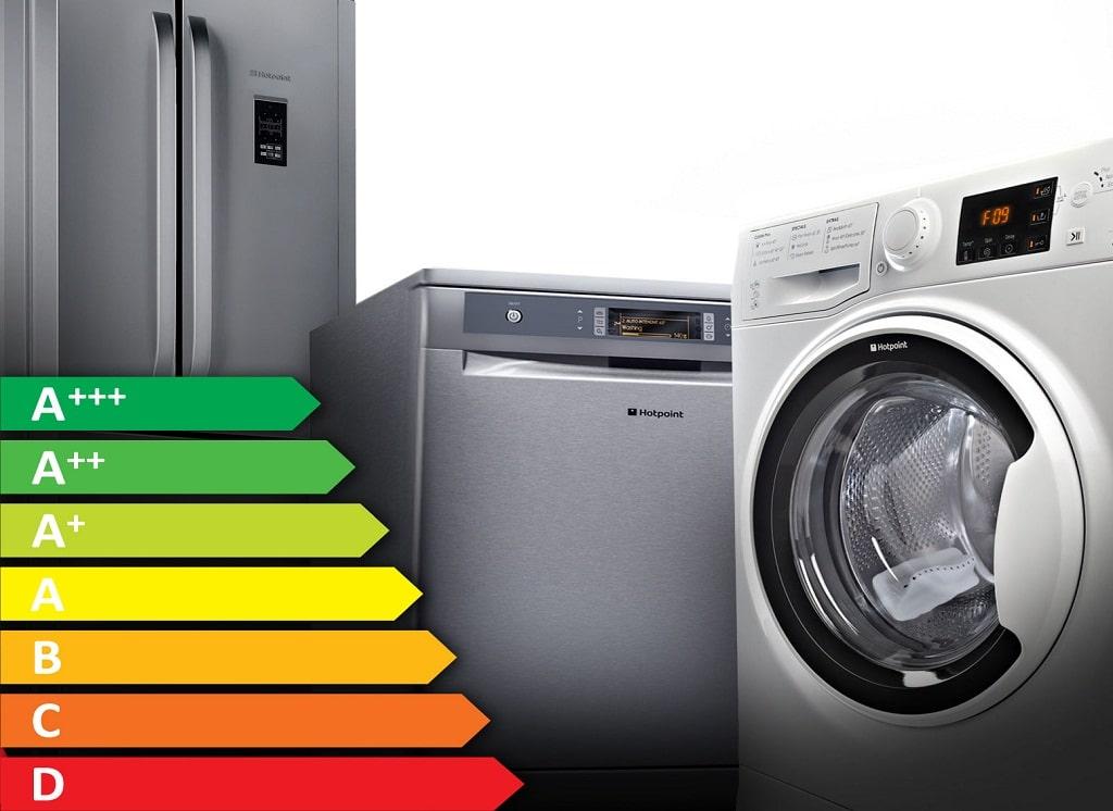 در تمامی خانههای شهری، شاهد حضور لوازم خانگی هستیم، اما آیا در مورد استانداردهای این محصولات تکنولوژی اطلاعی داریم؟