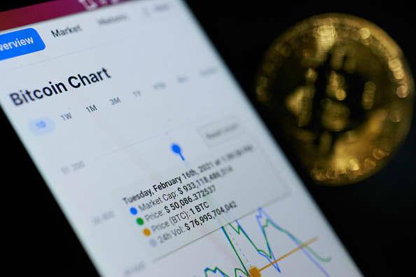 بزرگ ترین سقوط ارزش سهام تسلا پس از صحبت های ماسک در پایان هفته اتفاق افتاد که در آن ها به بالا بودن قیمت بیت کوین اشاره کرده بود.