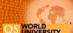برترین دانشگاه های جهان در سال ۲۰۲۲ کدامند؟