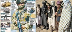 غنیمت ۸۵ میلیارد دلاری طالبان از آمریکا؛ حاکمان جدید افغانستان مجهزتر از هر زمان دیگر
