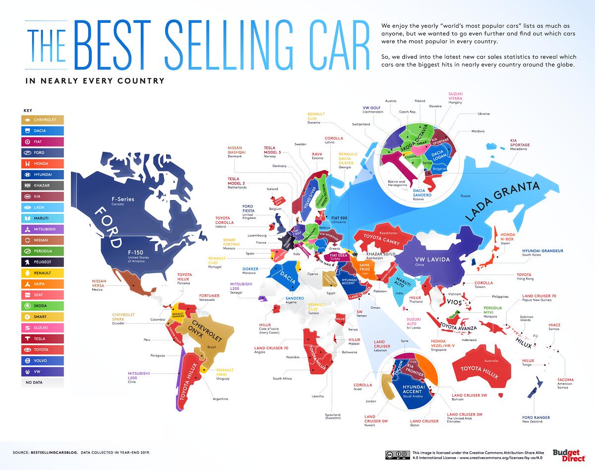 شهروندان هر کشوری بسته به شرایطی مانند درآمد، جمعیت، فضا و ذائقه به سمت یک یا چند خودرو متفاوت کشیده می شوند و پرفروش ترین خودرو